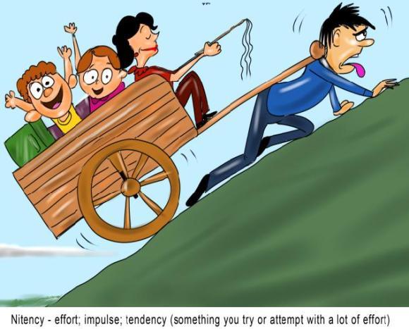 Nitency effort; impulse tendency
