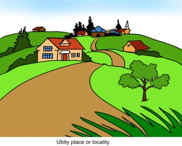 Ubity place or locality
