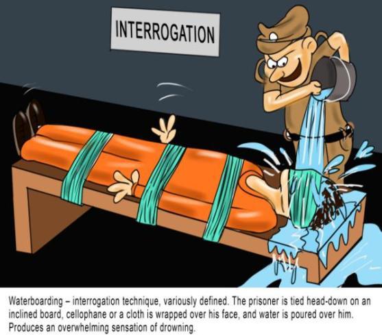 Waterboarding interrogation technique
