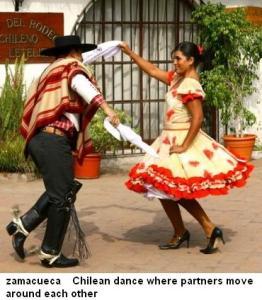 Zamacueca Chilean dance